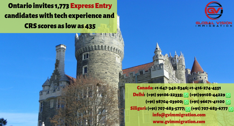 Express Entry Draw | Canada PR | CRS Score | GV Immigration