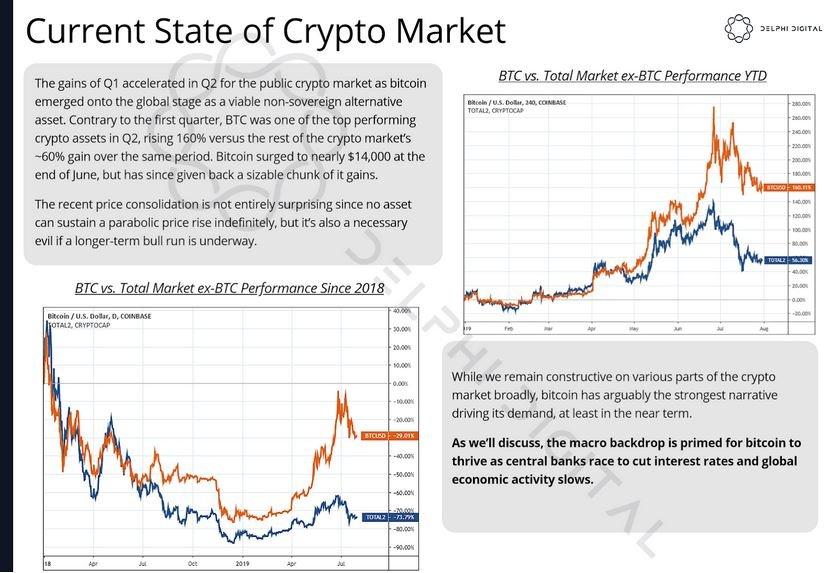 delphi cryptocurrency price