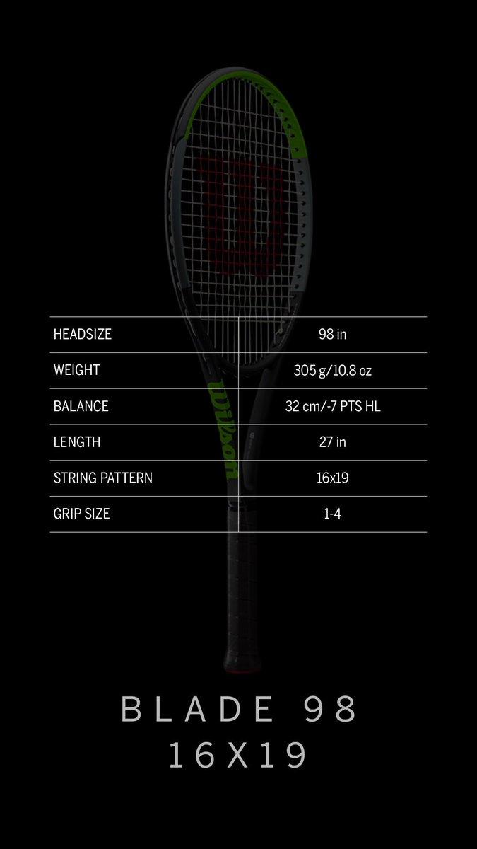 Wilson Tennis on Twitter: