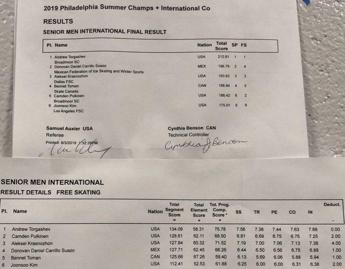 Международные соревнования сезона 2019-2020 (общая) - Страница 3 EBEG_kRXUAAg2Zp?format=jpg&name=small