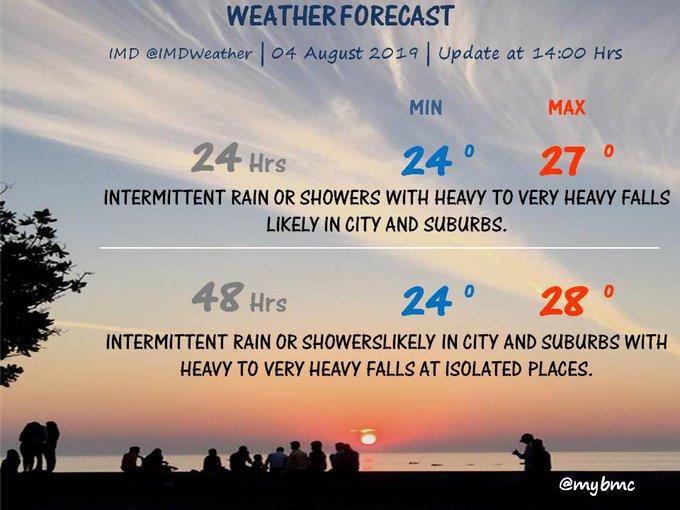Mumbai Rains Live: Mumbai Weather Forecast Today Live, Rains in