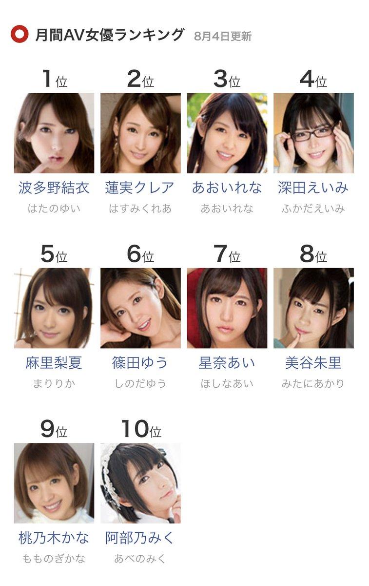 人気 av 女優 ランキング 新人AV女優 人気ランキング(591人)
