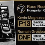 Confirmation of our results from the #HungarianGP 🇭🇺  Some great battles from Kevin but Romain retired due to a water pressure issue.
