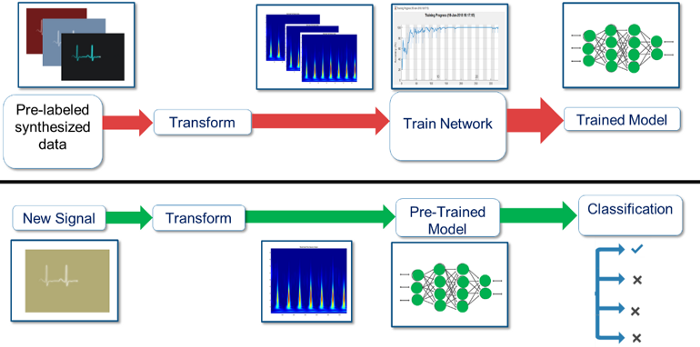 rtl-sdr com @rtlsdrblog Timeline, The Visualized Twitter (Analytics)