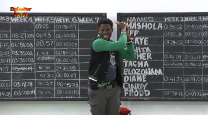 Bbnaija 2019: Guess who's this week head of house? 1