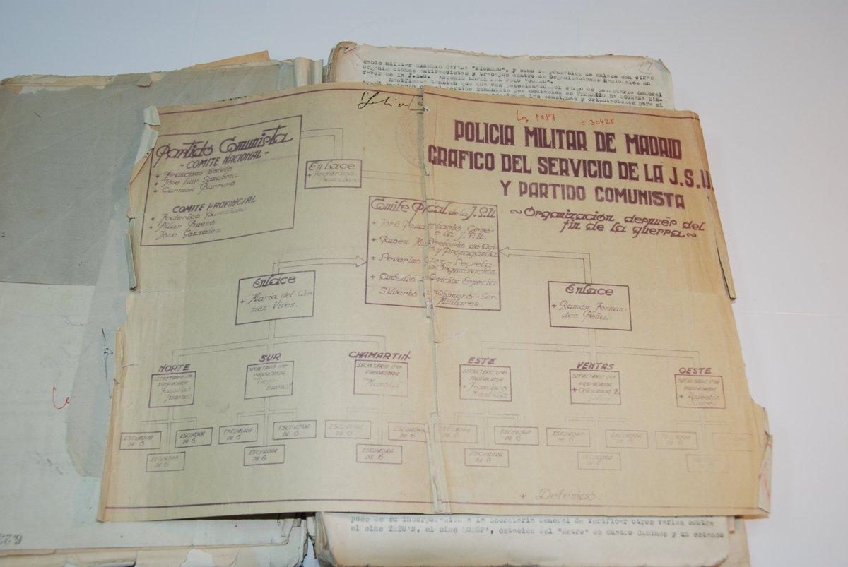 #TalDíaComoHoy #13Rosas #80Aniversario #ArchivosDeDefensa Sumario judicial disponible para su consulta pública en el Archivo General e Histórico de Defensa bit.ly/2f6JRds