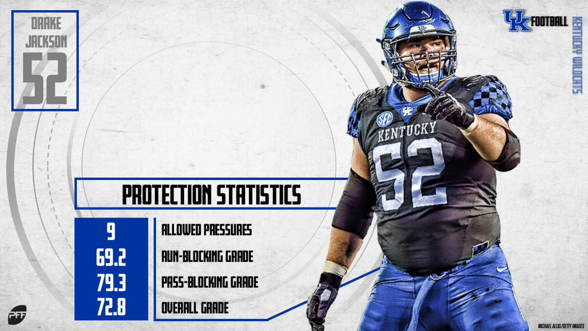 """PFF Draft on Twitter: """"Kentucky returns a solid interior protector in Drake  Jackson.… """""""