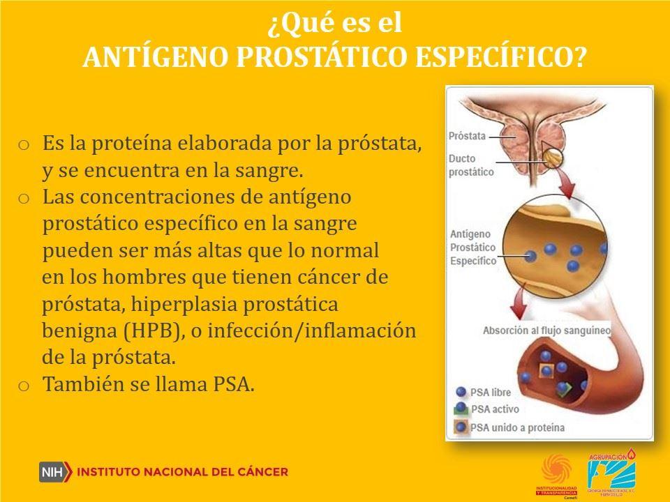 una lectura alta de psa significa cáncer de próstata