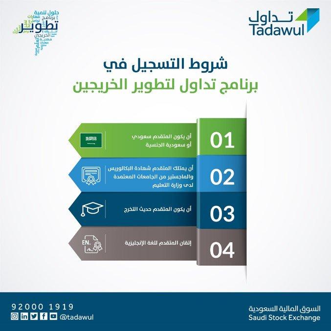 برنامج السوق المالية تداول لتطوير الخريجين جميع التخصصات بالرياض