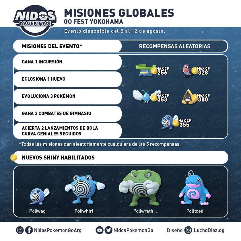 Imagen de las misiones globales del Pokémon GO Fest de Yokohama en Pokémon GO hecho por Nidos Pokémon GO Argentina