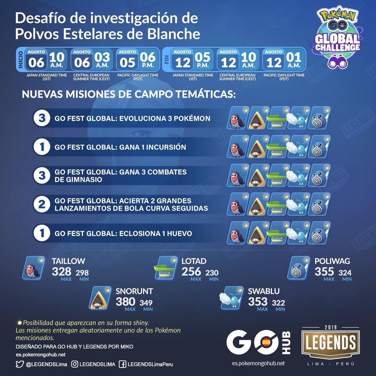 Pokémon GO Hub España (@PokemonGOHubES)   Twitter