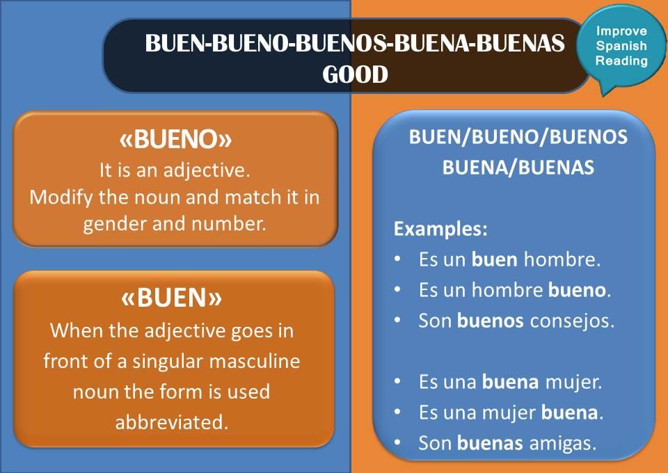 Learning Spanish (@improve_spanish) | Twitter