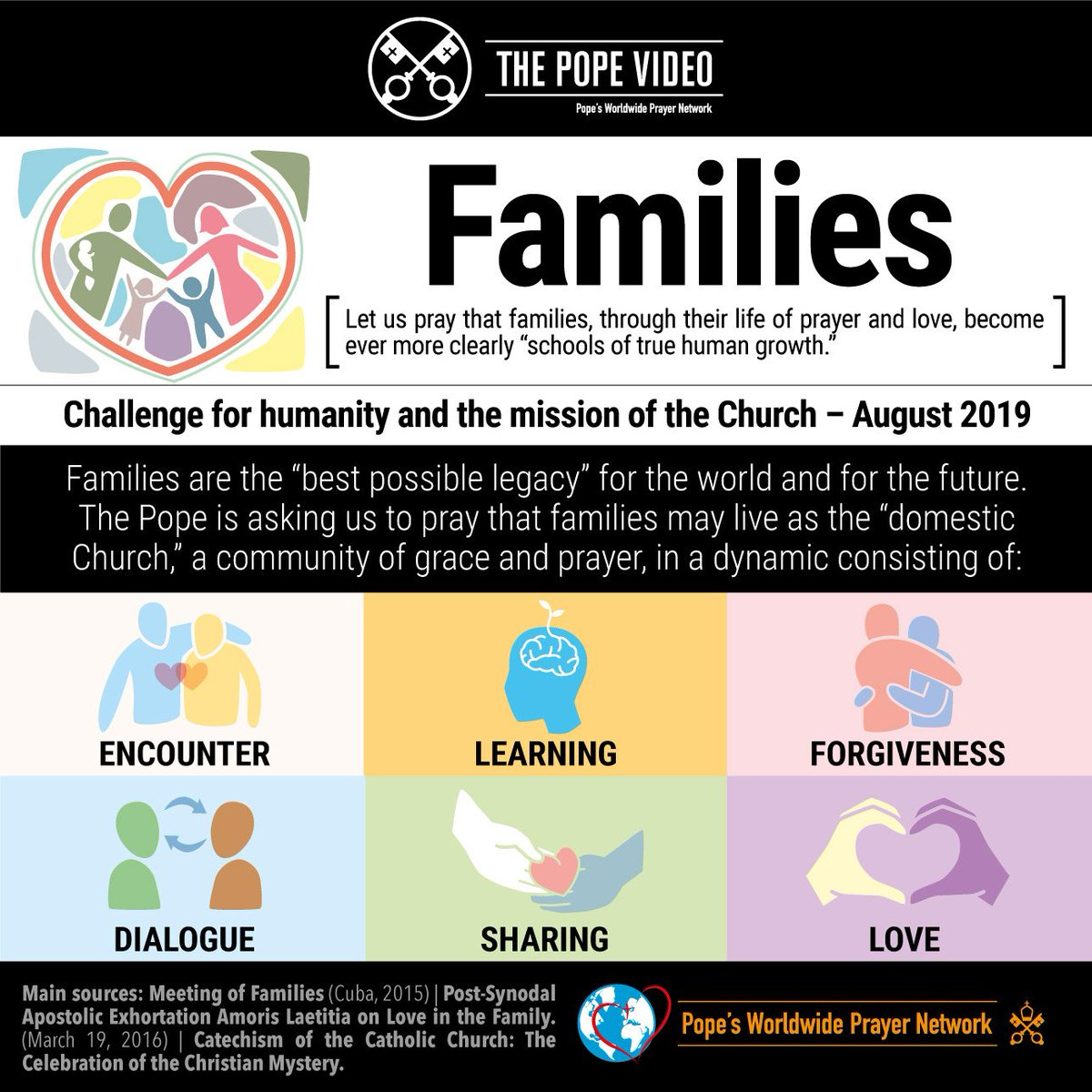 """Pope Francis invites us to pray that families, through their life of prayer and love, may become ever more clearly """"schools of true human growth."""" Join him in prayer. #Families #ThePopeVideo"""