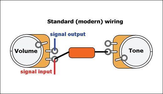 premier guitar wiring diagram premier guitar on twitter   modgarage guru dirk wacker shows that  modgarage guru dirk wacker shows that