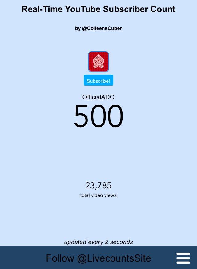 Thank you Guys! 😃😃😃