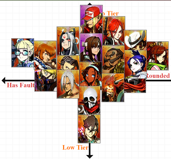 geki blacklivesmatter on twitter post evo2019 fexl tier list sharon is the 2nd best character and you should try thunderbolt cause damn it s scary evo2019 fexl tier list sharon