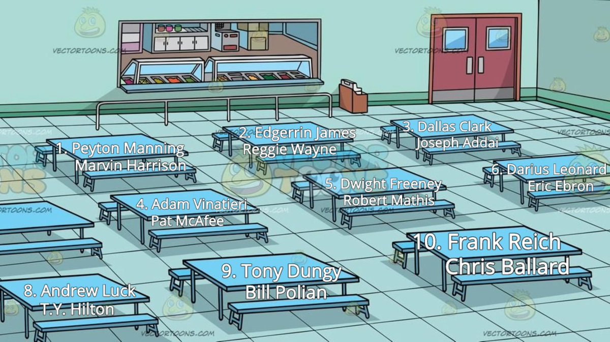 Where are you sitting? #Colts