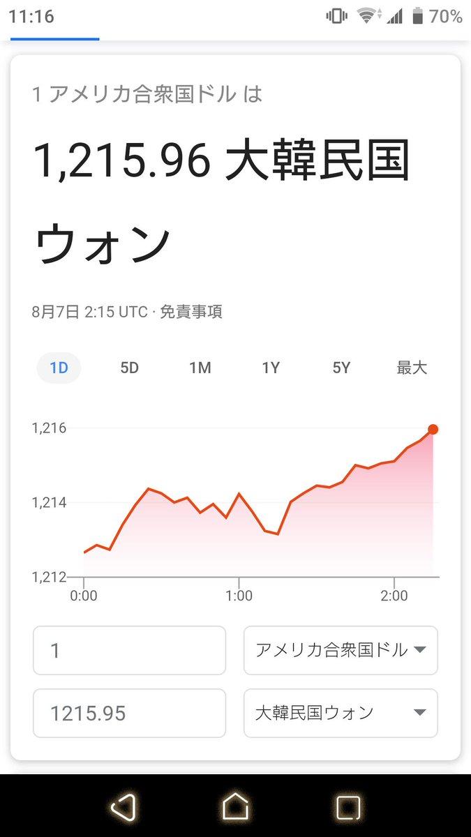 株価 みずほ