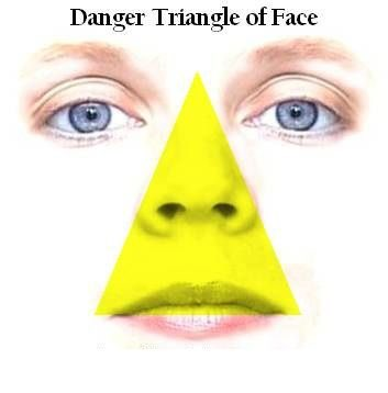 Danger facial triangle picture curvy