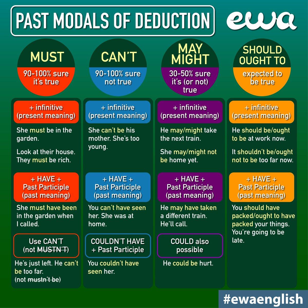 EWA - Learn English on Twitter: