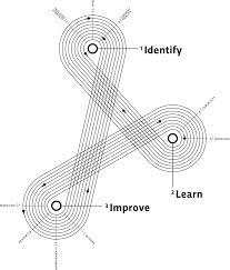 pdf кадастр недвижимости и мониторинг земель методические указания для выполнения курсовой работы