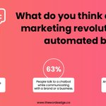 Image for the Tweet beginning: Surprising Facts about #ChatbotMarketing  As