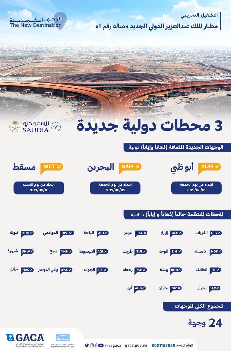 مطار الملك عبدالعزيز الدولي Ar Twitter المسافرين الكرام يبدأ مطار الملك عبد العزيز الجديد الصالة رقم 1 اعتبارا من الجمعة المقبل 9 اغسطس 2019م تشغيل رحلات الخطوط السعودية الدولية