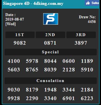 Result #Togel #Singapore #SGP 🇸🇬 07-08-2019    9082 sahh