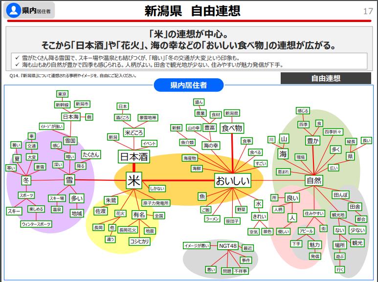 【悲報】新潟県、NGT48から連想されるワードは「事件」「問題」「不祥事」「イメージが悪い」という調査結果を公表