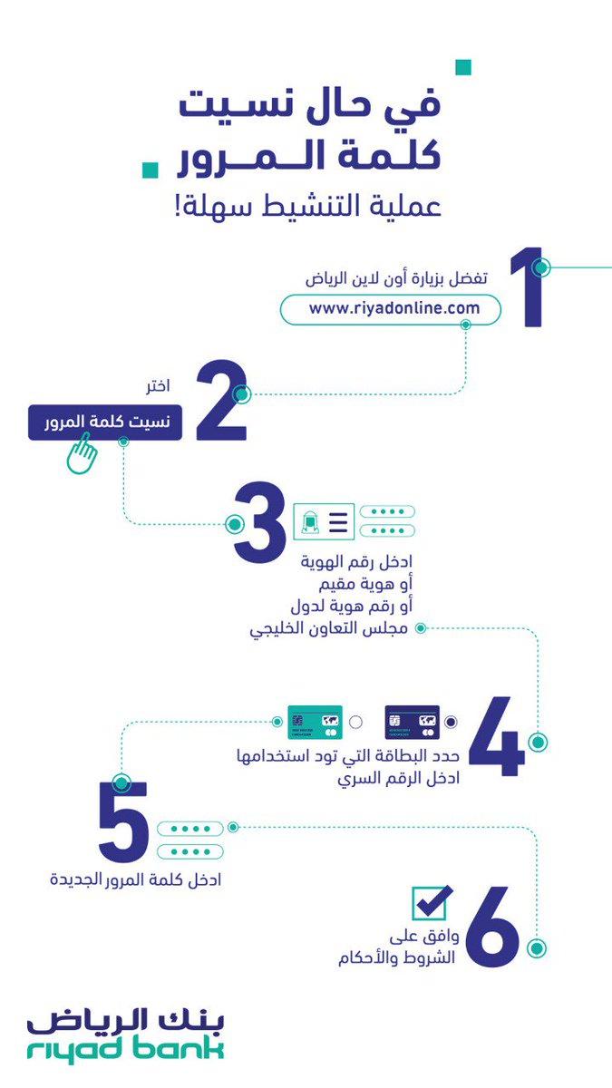 بنك الرياض اون لاين الافراد