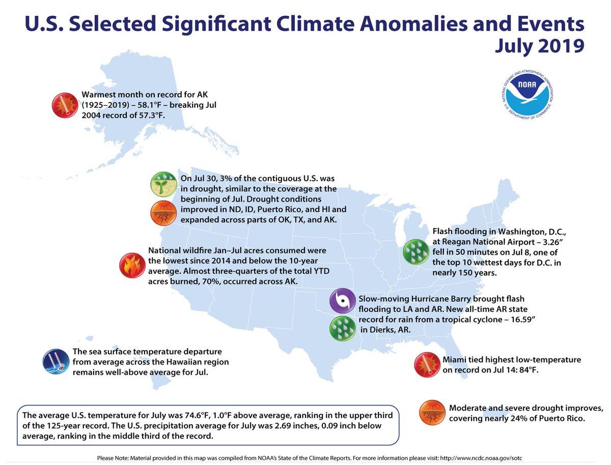 NOAA on Twitter: