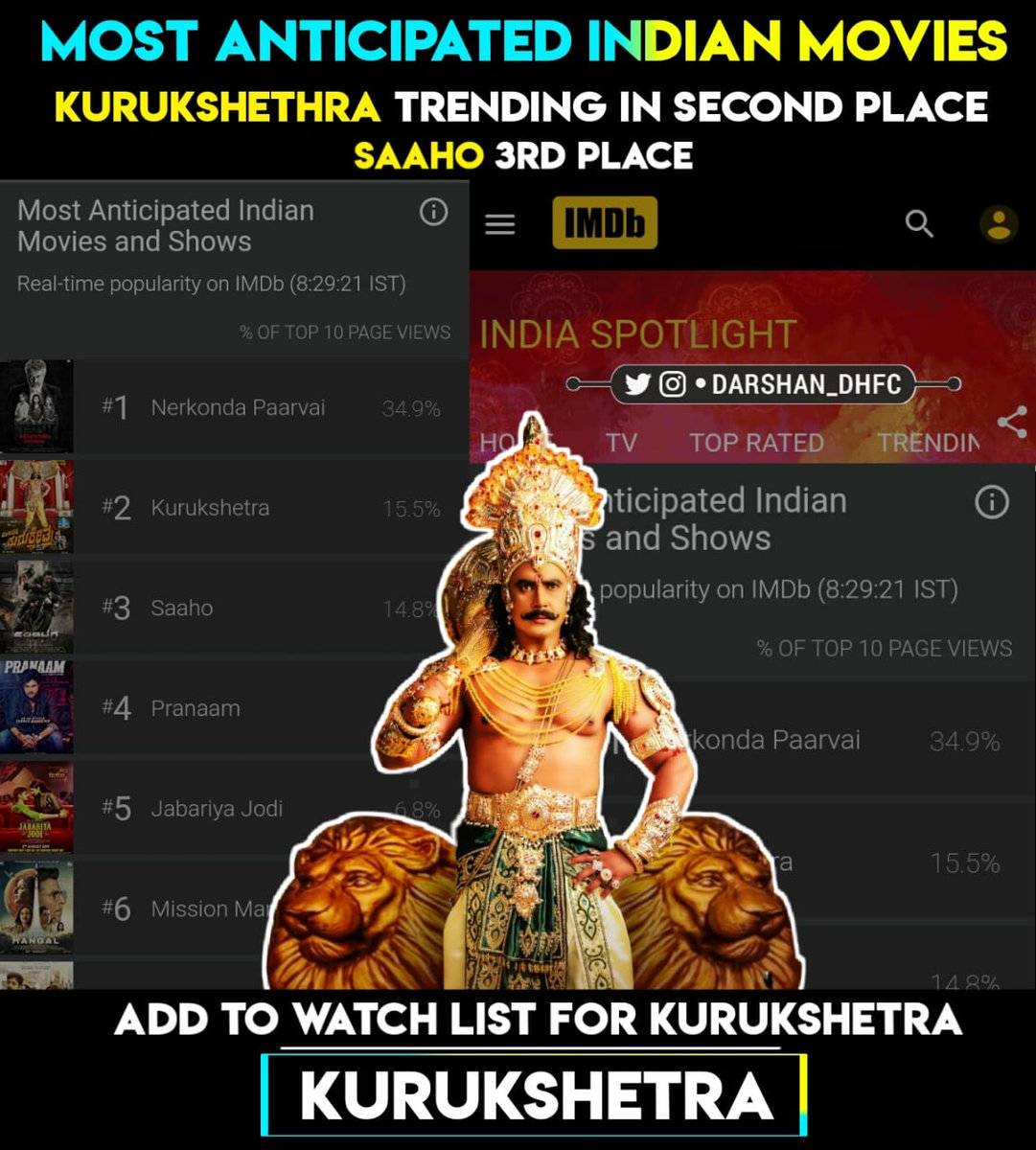 All India Challenging Star Darshan Fans on Twitter: