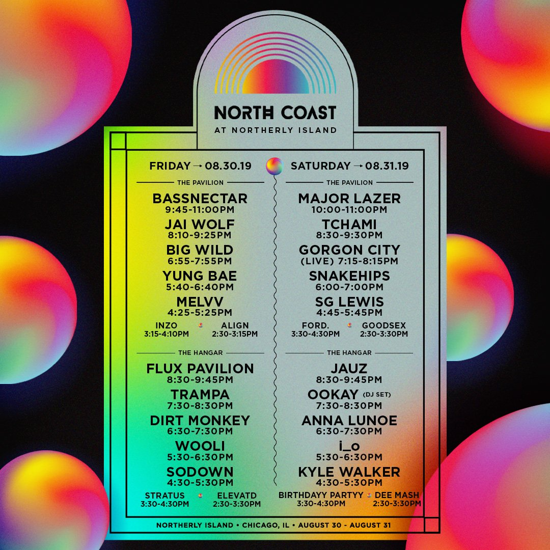 North Coast Music Festival 2019 lineup