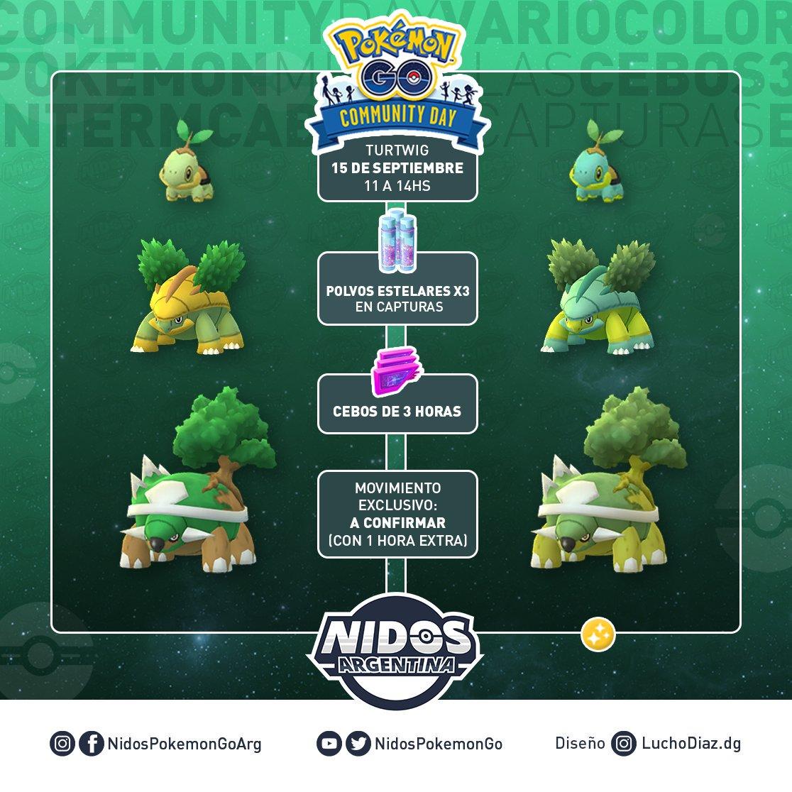 Imagen de Turtwig y sus evoluciones normal y shiny en Pokémon GO hecho por Nidos Pokémon GO Argentina