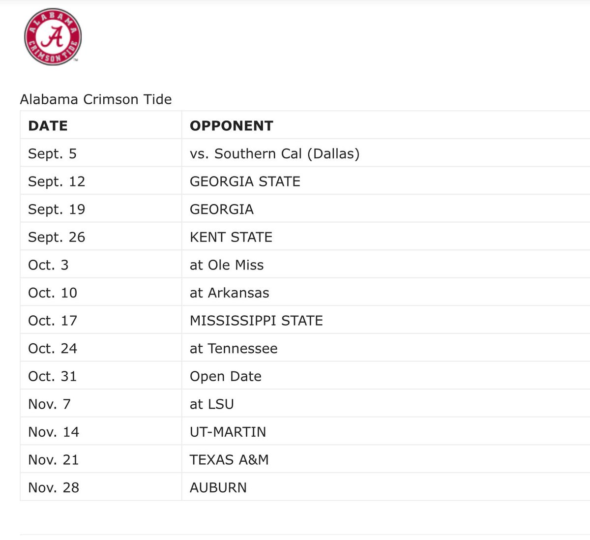 Alabama Football Schedule 2020 Cecil Hurt on Twitter: