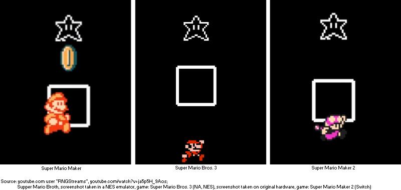 In Super Mario Maker (left), the transparent Star sprite