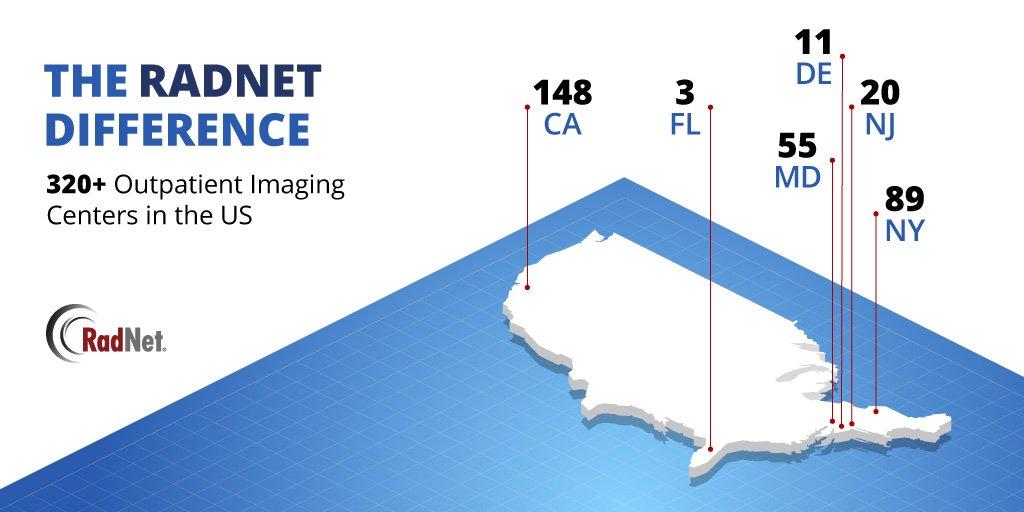 RadNet CA Imaging on Twitter: