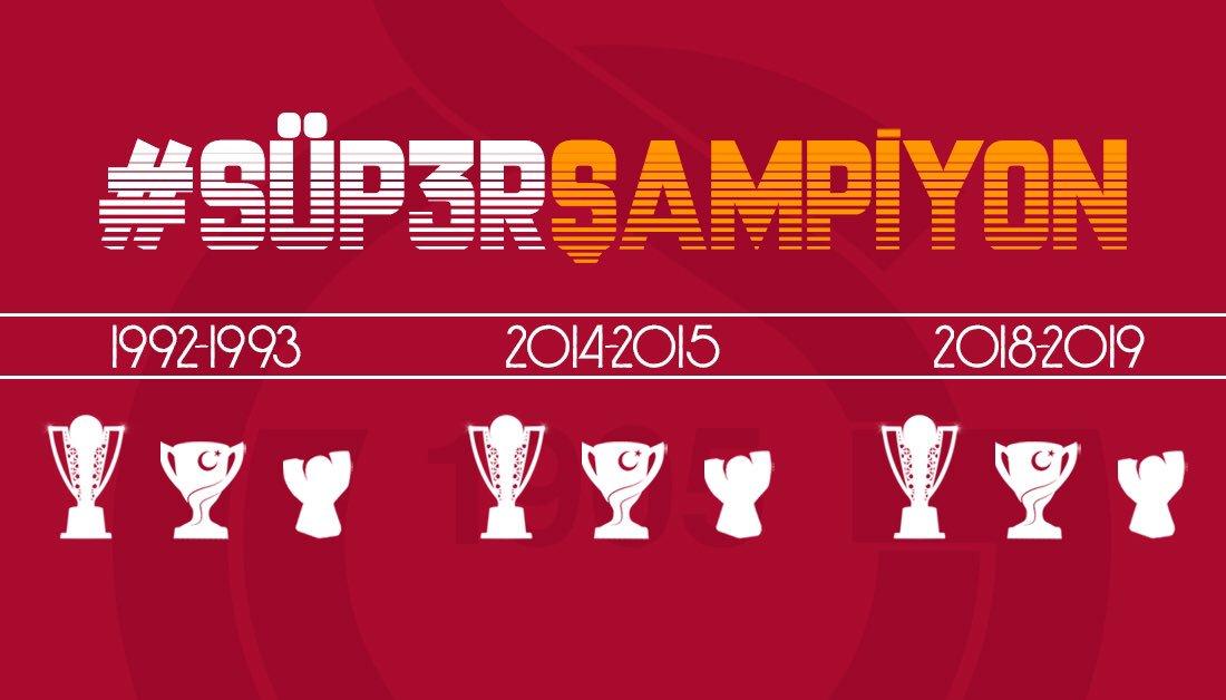 🇹🇷 Türk futbol tarihinin bir sezonda üç kupa kazanan tek takımı, üçüncü kez üç kupaya birden uzandı! 3️⃣🏆🏆🏆 Galatasarayımız üçüncü kez #Süp3rŞampiyon!