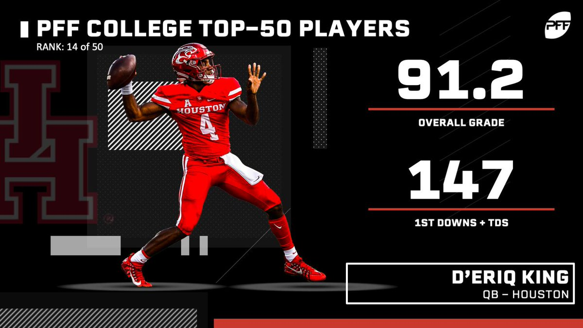 Don't sleep on Houston this year as they return a dynamic playmaker in D'Eriq King, who is number 14 on the PFF College Top 50 countdown.