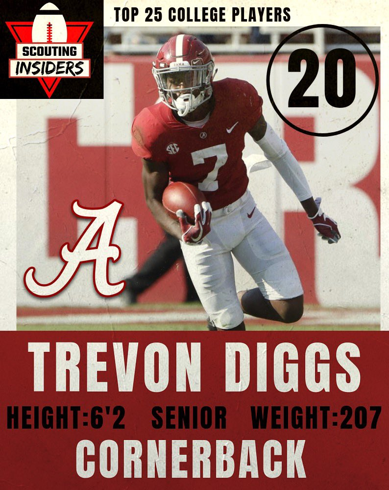 Our 20th ranked college football player for the 2019 season: Trevon Diggs, Cornerback from Alabama #alabama #bama #alabamfootball #rolltide #crimsontide #bamafootball #ncaa #ncaafootball #cfb #cfbplayoffs #cfbplayoff #cfbchampionship #nba #mlb #nhl #florida #lsu #georgia #uga https://t.co/IbfMIWrAi5