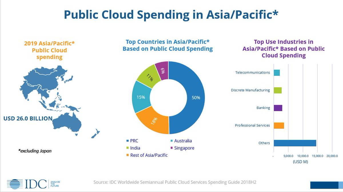 asia pacific excluding japan - 1200×674