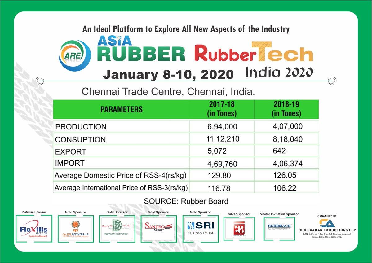 Asia Rubber Expo and RubberTech India 2020 (@asiarubberexpo