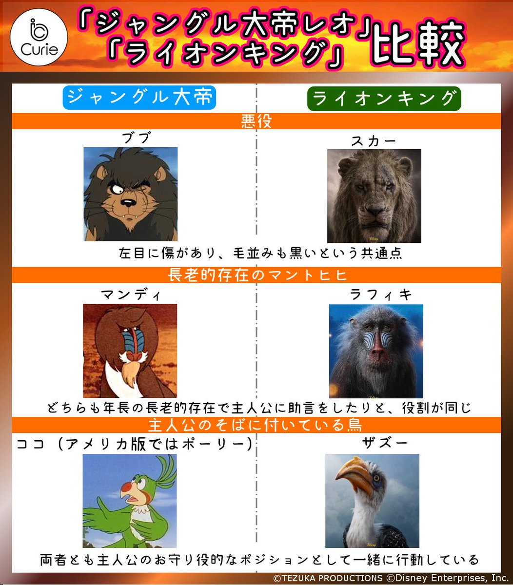 ライオン キング 手塚 治虫