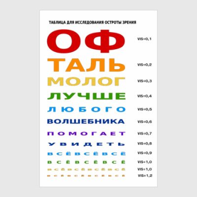 День офтальмолога прикольные картинки, многоярусная прикольные картинки