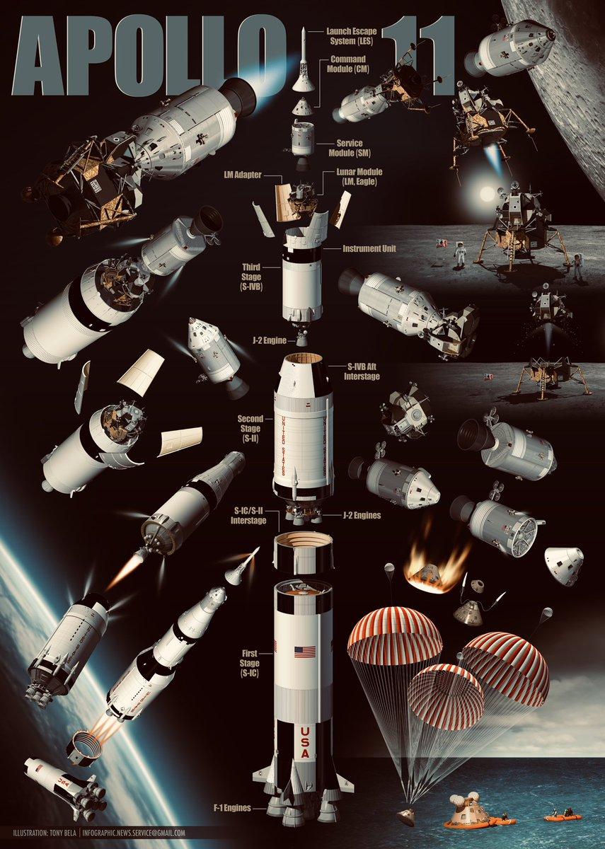 moon landing 2019 funny saiditnet - HD855×1199