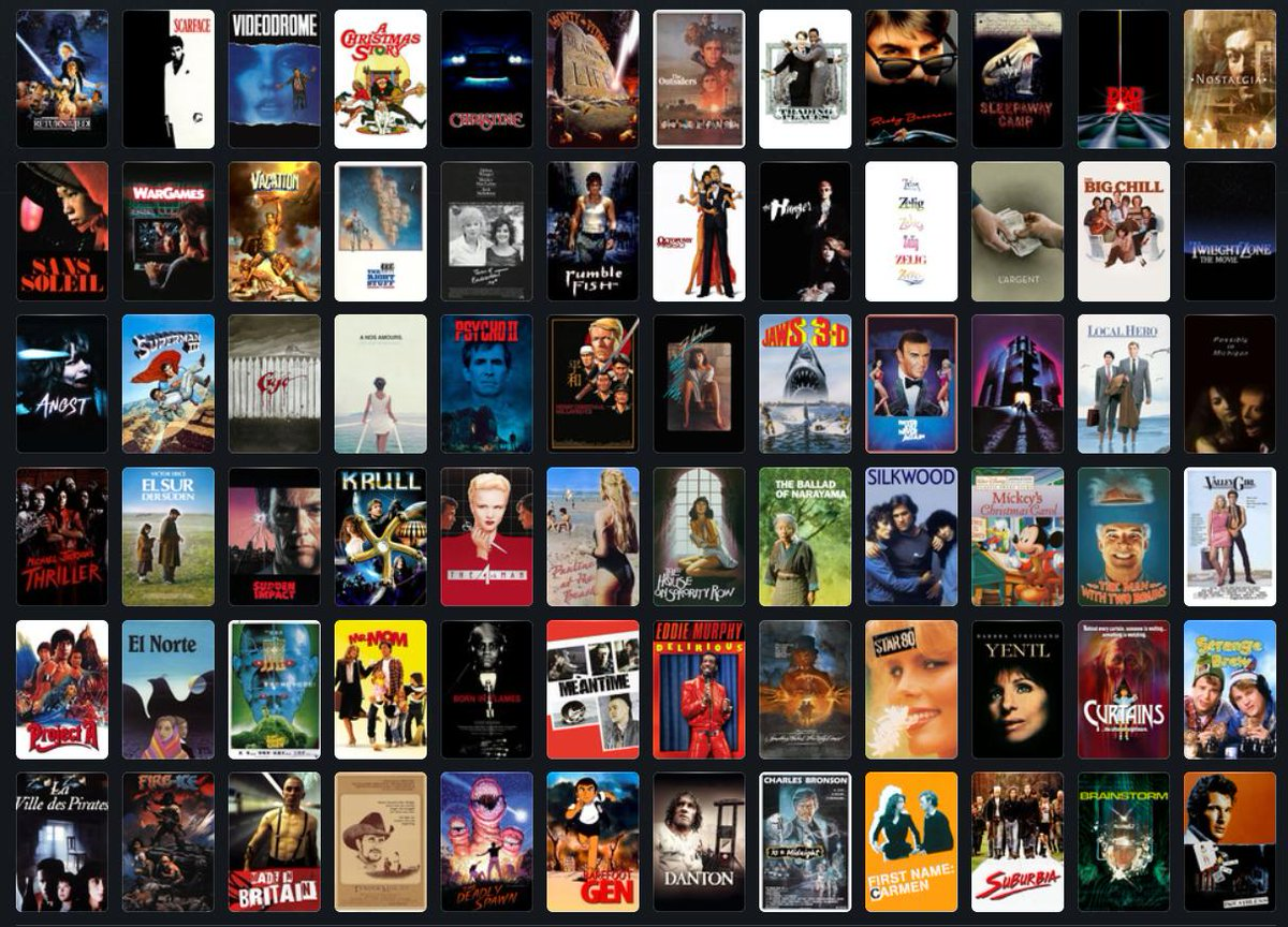 The Imdb Journey Podcast On Twitter What Is Your Favourite Film Of