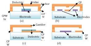book integralgeometrie für stereologie und bildrekonstruktion mit 8