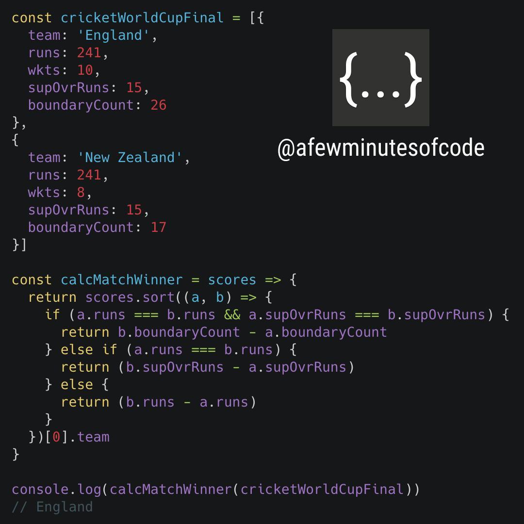 How the winner of the cricket world cup was awarded in Javascript   https:// dev.to/afewminutesofc ode/how-the-winner-of-the-cricket-world-cup-was-awarded-in-javascript-jp1  …   #Developer #reactjs #coding #js #100DaysOfCode #webdev #coder #tech #javascript #html #CodeNewbie #webdevelopment #learntocode #buildupdevs #CricketWorldCupFinal #Cricket<br>http://pic.twitter.com/mNYc0sXdje
