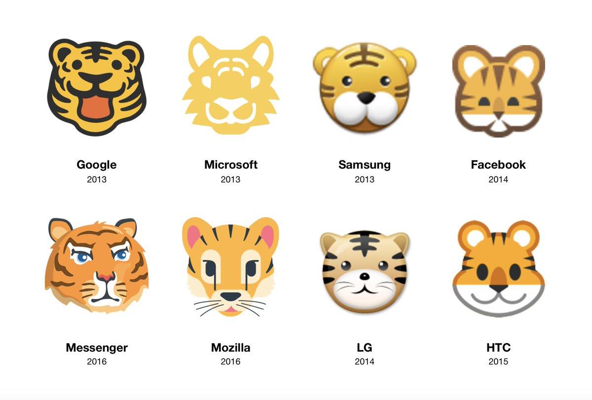 Superb Emojipedia On Twitter Tiger Emoji Is Different To Tiger Schematic Wiring Diagrams Amerangerunnerswayorg