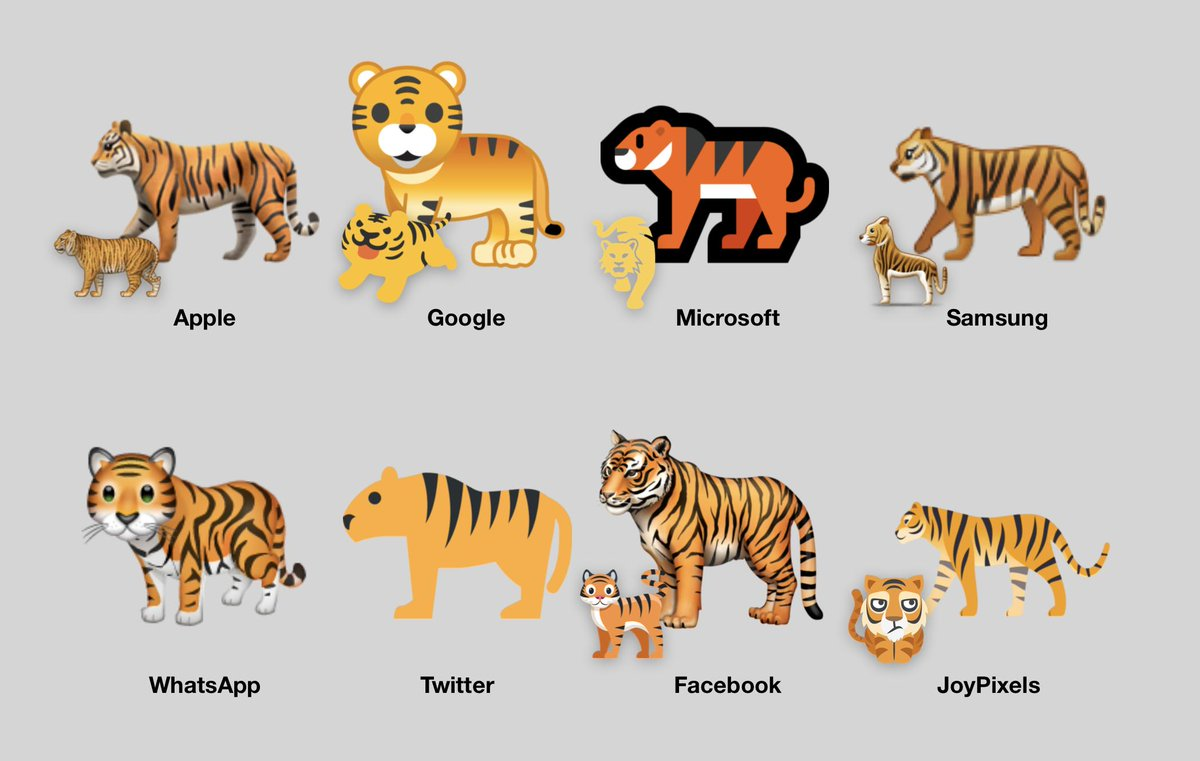 Remarkable Emojipedia On Twitter Tiger Emoji Is Different To Tiger Schematic Wiring Diagrams Amerangerunnerswayorg